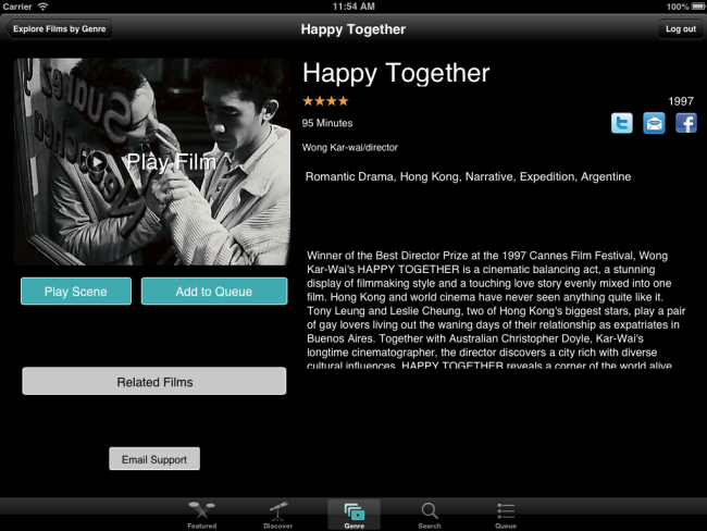 Happy Together, Fandor