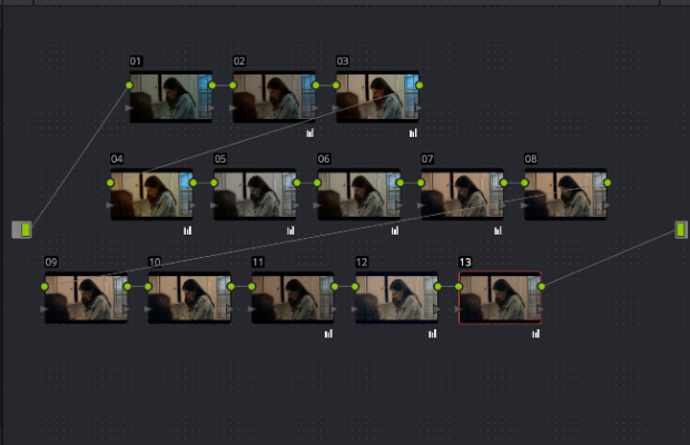 Step by Step: End-to-End Editing, Grading and Coloring a