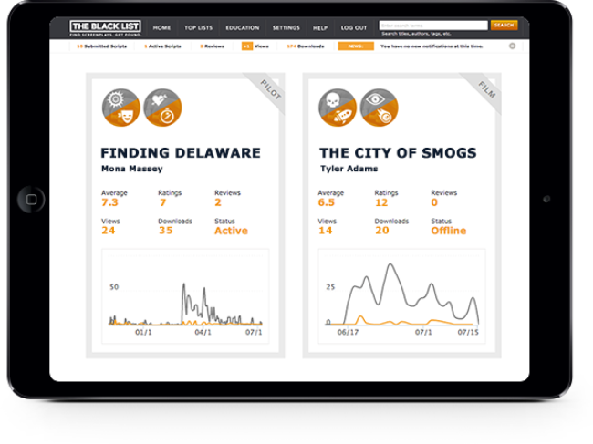 The Black List's user dashboard provides an overview of script stats. Courtesy of The Black List